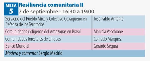 Seminario Internacional Covid 19 y comunidades: impactos y vías para la reconstrucción en América Latina.